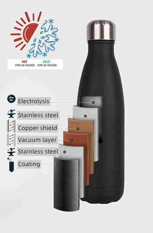 inside of the vacuum insulated bottle