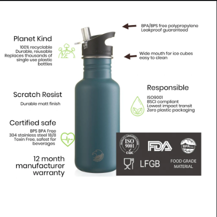 Raw Material of Stainless Steel Water Bottle?