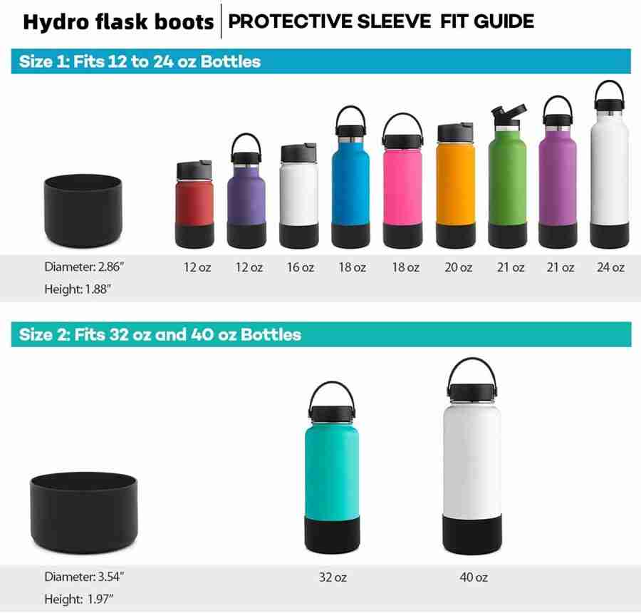 So, Is The Hydro Flask Flex Boot Worth It?