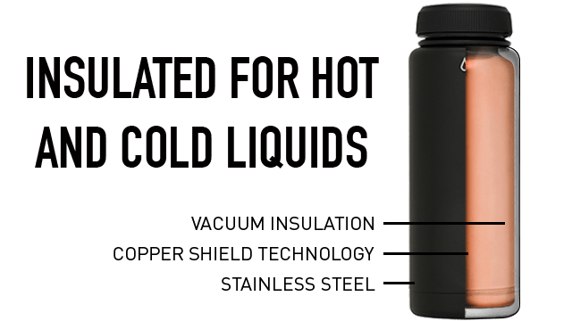 copper shield technology make insulated water bottle keeps ice cold longer