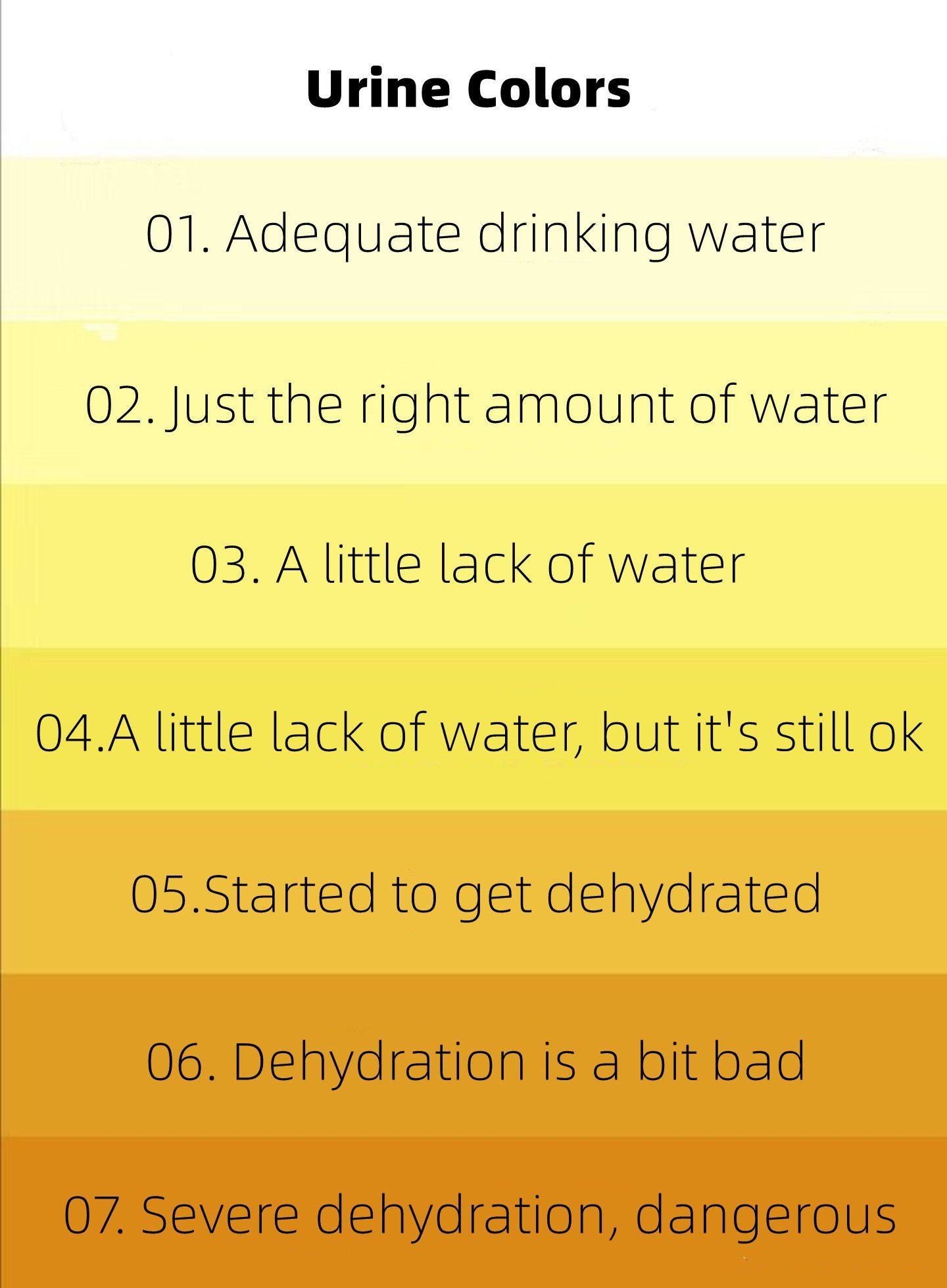 Using your urine color as your guide can be more helpful to know if you're drinking water